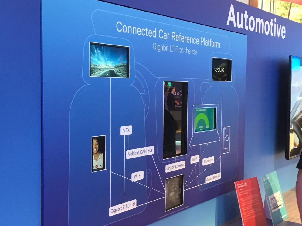 Qualcomm Connected Car Reference Platform