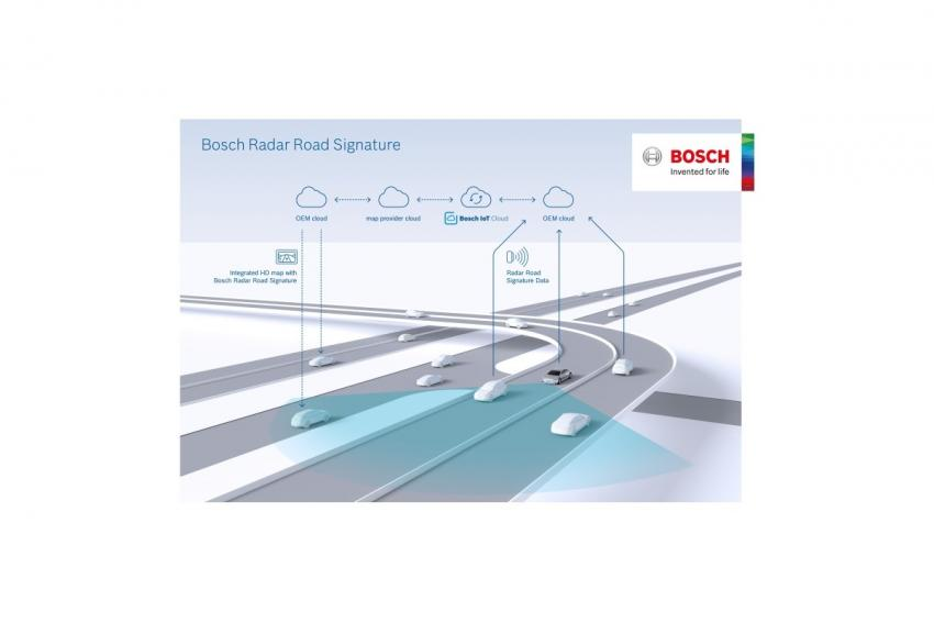 Bosch and TomTom collaborate on high-res mapping | Fleet Europe