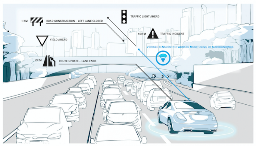 New Mercedes-Benz cars to use self-healing maps | Fleet Europe
