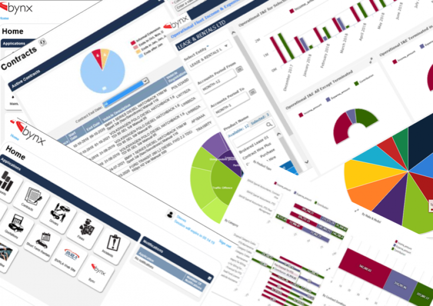 Bynx v12.8 - tools and dashboard for the future of mobility management